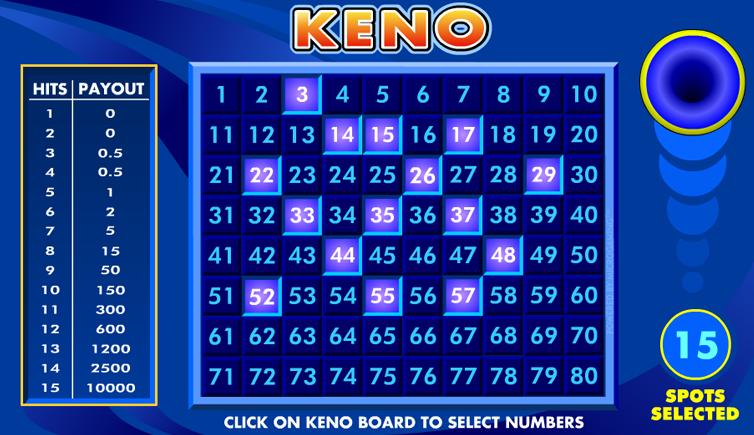 Cược Keno được thực hiện trong tập hợp số giới hạn